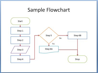 powerpoint-flowchart.png